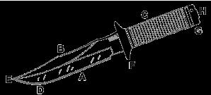 SOG, carducci Tactical, parts of a knife, anatomy of a knife, description of knife parts, knife edge, tang, sog knives, pocket knife, folder knife, folding knife, sog pocket folder, gunny approved, sog gunny knife,